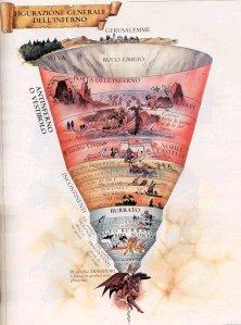 A diagram of Purgatory