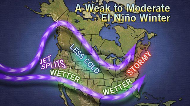 Accuweather has predicted an El Nino winter.